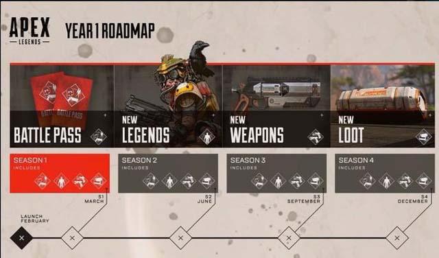 Apex Legends Roadmap 2019