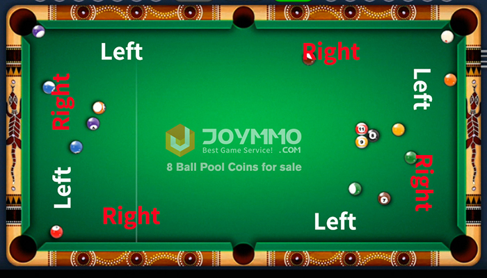How to use cue ball spin in 8 Ball Pool